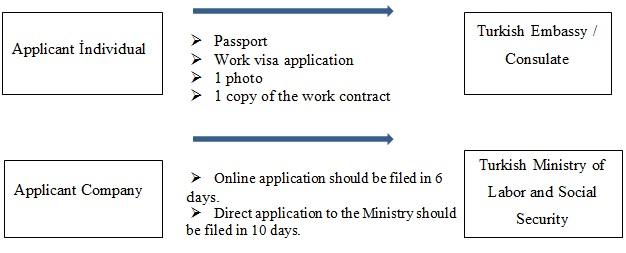 work-permit1